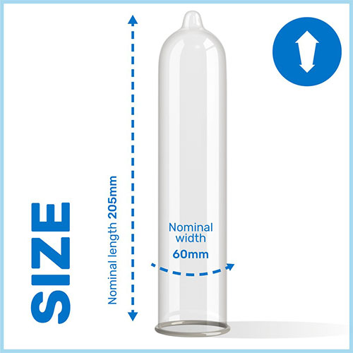 King size condom size.